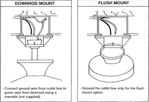 hton bay ceiling fan flush mount installation instructions how to install flush mount ceiling fan theteenline org