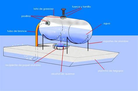 barco a vapor explicacion como hacer un barquito a vapor taringa