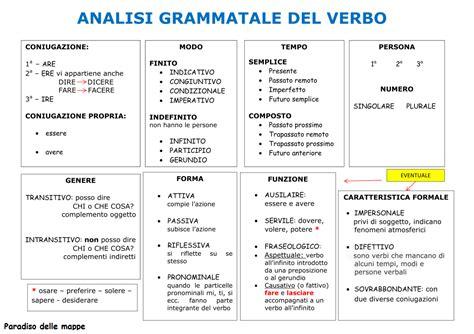 come si fa l analisi testo cl 1 grammatica a lezione con la prof paradisi