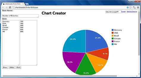 web chart creator quickly create charts by entering data using chart