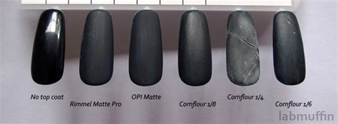 can you put top coat on matte nail how does matte top coat work and diy matte top coat