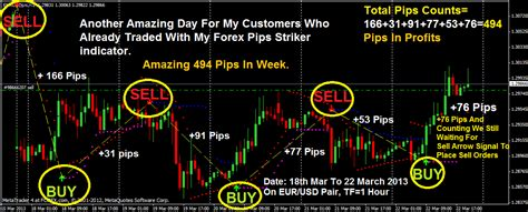best forex trading signals best forex trading signals software