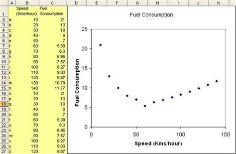 scatter diagram excel scatter plots worksheet worksheets tutsstar thousands of