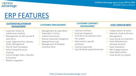 Best Erp Solution In Telecom Industry Vienna Advantage System Integration Contract Template