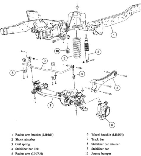 ford f150 front suspension diagram ford f 150 front suspension parts diagram ford free