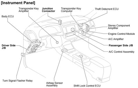 Toyota Auris Fuse Box Diagram Toyota Camry Xle 2006 Neither The Console Or Dash
