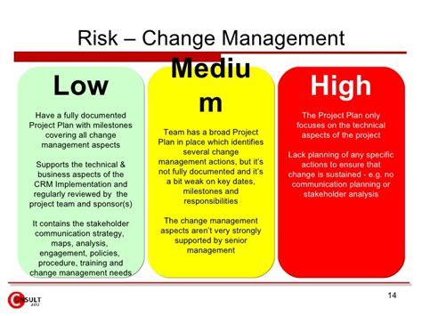 Index Of Cdn 5 1990 395 Change Management Risk Assessment Template