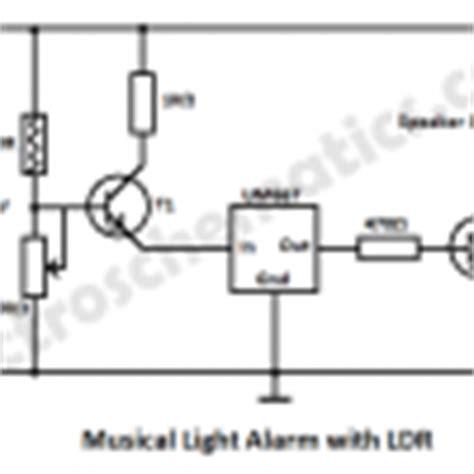 light dependent resistor burglar alarm what is ldr light dependent resistor photoresistor