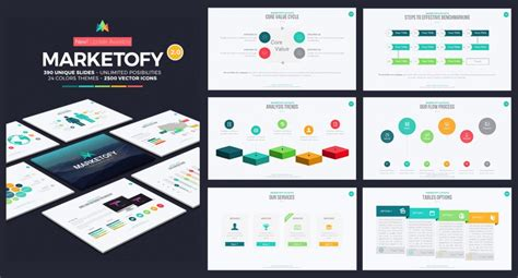sales presentation template the ultimate sales presentation playbook with exles