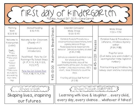 biography lesson plans for first grade here we go again back to school kindergarten 1st week