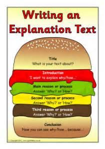 Explanation text hamburger visual aids sb8486 sparklebox