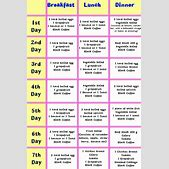 Plan for healthy weight loss