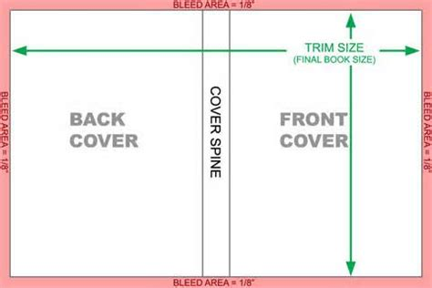 epub format cover image ebook cover size specifications help ondine