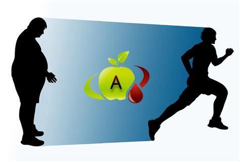 alimentazione per gruppo sanguigno b positivo gruppo sanguigno a mantenersi sani con l alimentazione