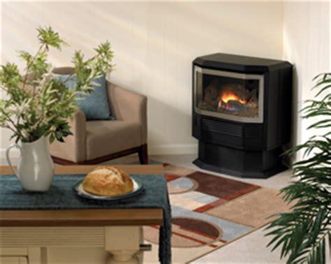 Mantis Gas Fireplace Reviews by Mantis Gas Fireplace Inserts Reviews Fireplaces