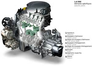 Motor Renault Motores De Comfamiliar Renault Logan Motor