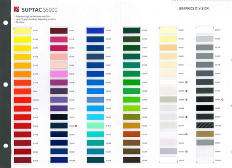 Colour Series suptac s5000 high performance polymeric series colours