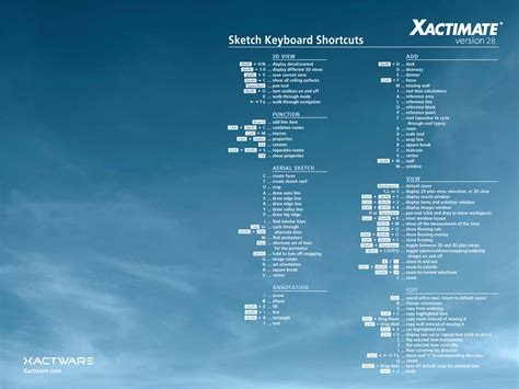 sketchbook hotkeys wallpaper xactware