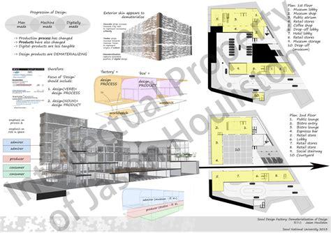 blueprint designer sogong s parking lot unused space in central seoul