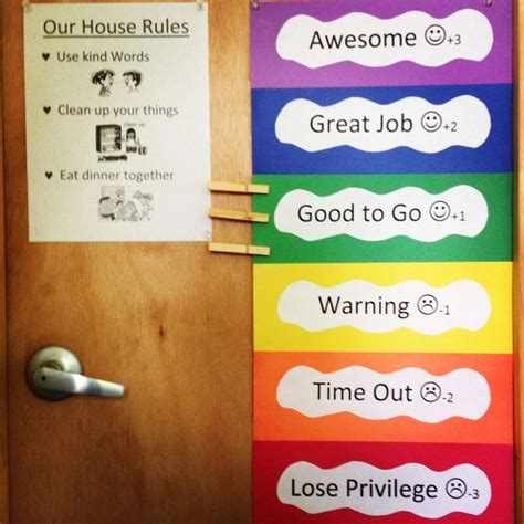 story themes for 6 year olds behavior chart voted best behavior charts 11 year olds