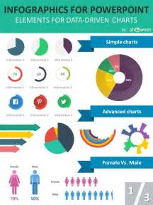 powerpoint chart templates free charts and infographics powerpoint templates places
