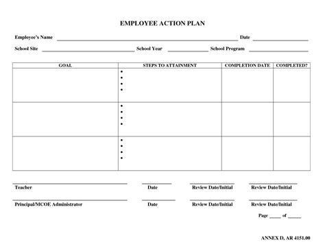 bakedinseattle biz employee action plan template