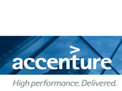 Job Resume Post by Jobs In Accenture Bangalore Id 289554 Recruiters In