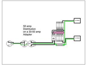 3050ampRVDistribution Wire diagrams easy simple detail ideas general example 30 amp rv wiring diagram nema l14 30 wiring diagram 16 on nema l14 30 wiring diagram