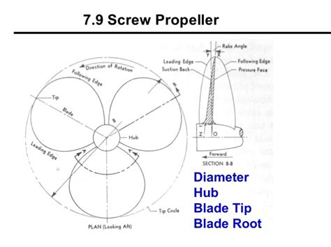 boat propeller pitch and diameter propeller and rudder