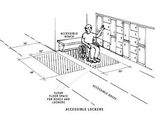 ada bench requirements abadi accessibility news february 2010