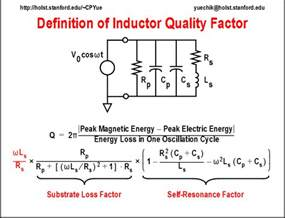 quality factor inductor q factor of inductor for 180 nm technology