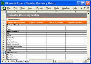 r up plan template list of mistakes that are related to back up and disaster