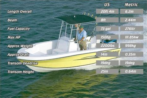 bump jump boat rentals angler 204 center console rental boat specs yamaha 4