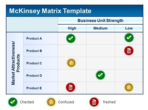 mckinsey business template mckinsey matrix powerpoint template product profitability