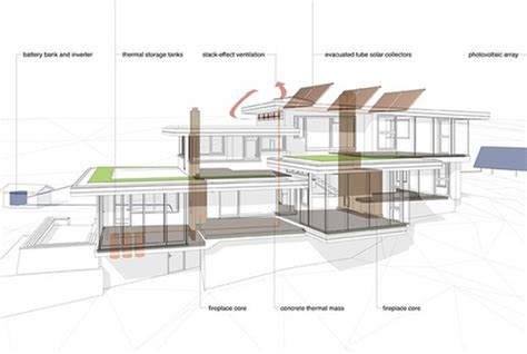 off grid house design off the grid home plans smalltowndjs com