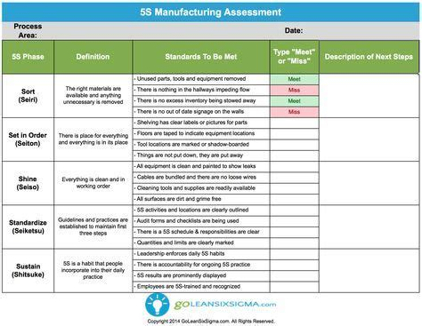 54 Best Continuous Improvement Images On Pinterest Lean Manufacturing Project Management And Continuous Improvement Tracking Template