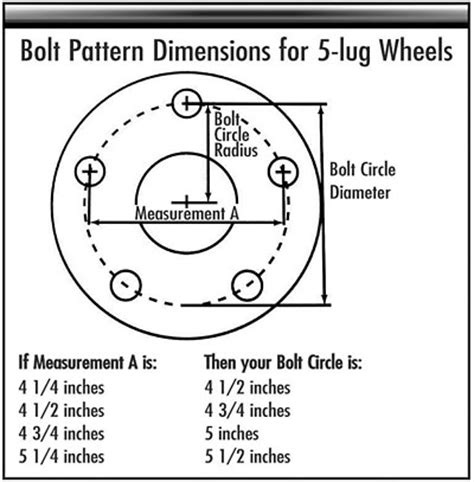 Truck Wheel Bolt Pattern Guide Bolt Pattern Dimensions 5 Lug Performance Inc