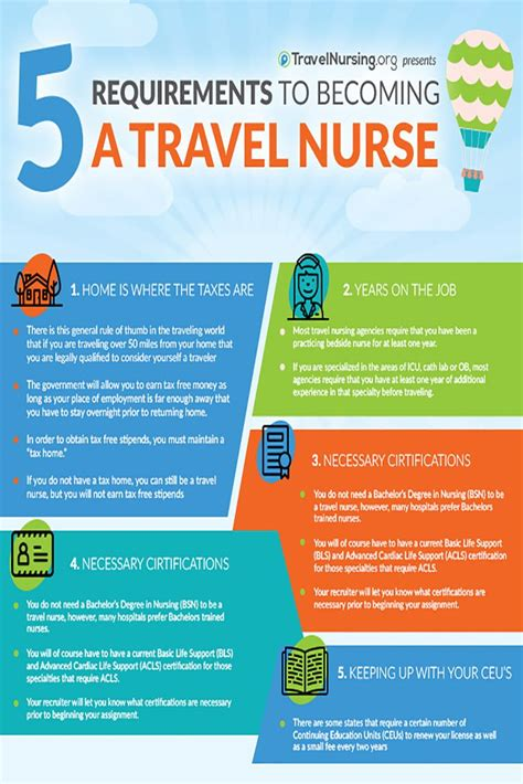 International Travel Nursing - travel nurses are in high demand are you eligible to