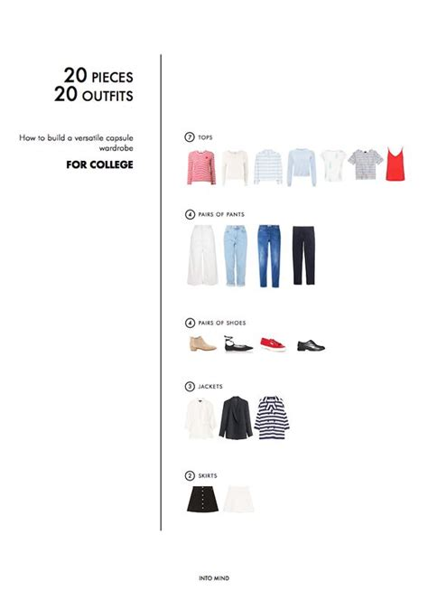 College Capsule Wardrobe by 20 Pieces 20 How To Build A Versatile Capsule