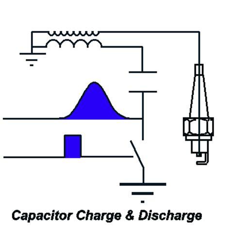 Dan Tipe Ac Aux solusi battery cara mudah membuat cdi motor tipe ac