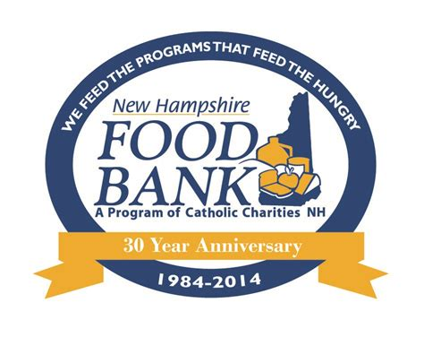 Food Pantries In Nh by Living Church