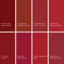 12 best images about red kitchen on pinterest