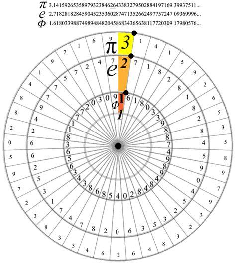 quest pattern life of pi maio 2016 novaconsci 234 ncia p 225 gina 2