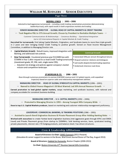 Best Executive Resume Writing Service 2017