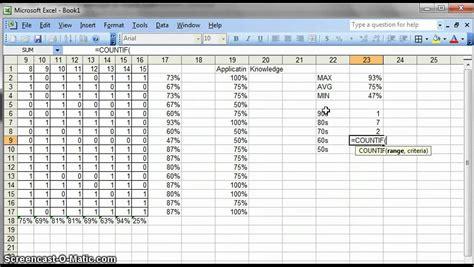 data quality analysis excel customer sle best resume