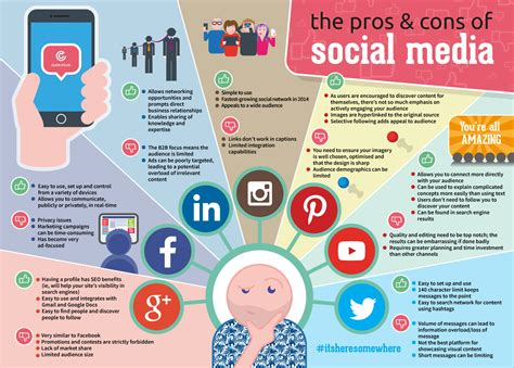 the service pros infographic the pros and cons of social media social