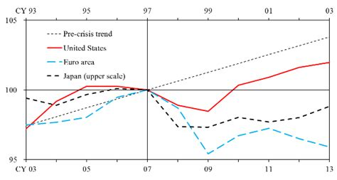 financial crisis research paper financial crisis research paper frudgereport585 web fc2