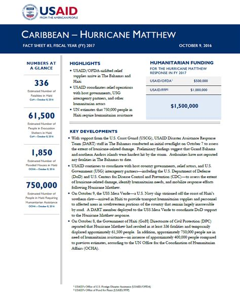 Information About Mat by Caribbean Hurricane Matthew Fact Sheet 3 October 9 2016 U S Agency For International