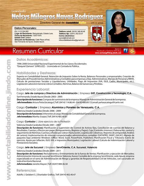 Plantilla De Sintesis Curricular www modelo de sintesis curricular resumen curricular