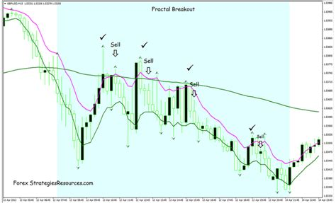 pattern day trading rule in canada ps fractal trading system 1 171 binary options canada best